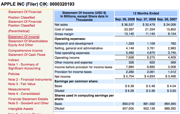 Attractive Income Statement . Make ... Regard To How Do I Make A Profit And Loss Statement